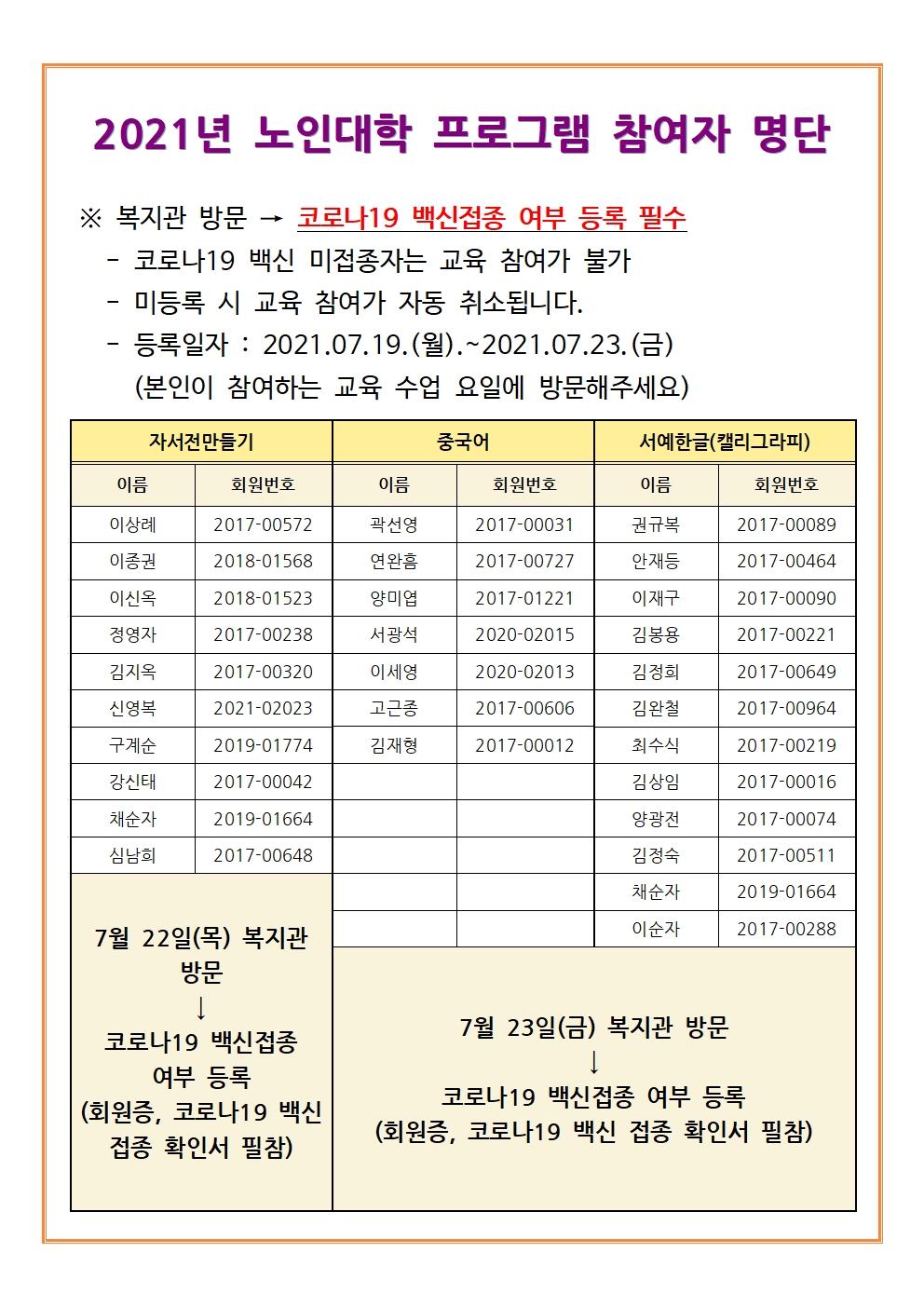 2021년 노인대학 프로그램 참여자 명단(최종 공지)005.jpg